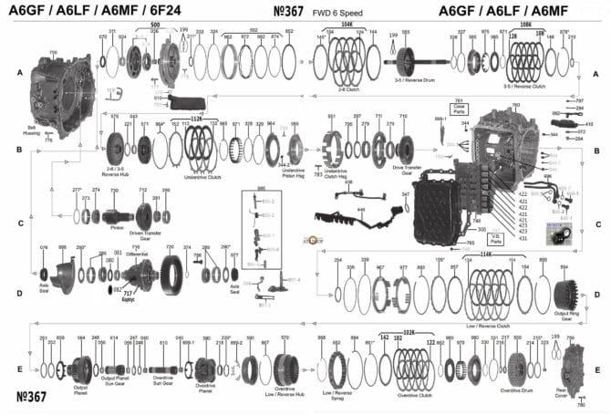 Конструкция АКПП А6gf1