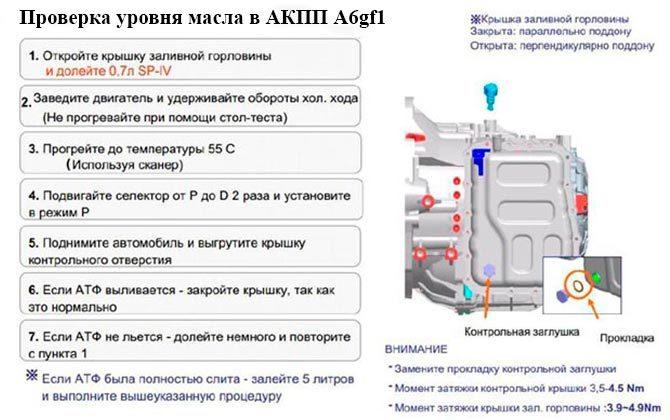Проверка масла в А6gf1