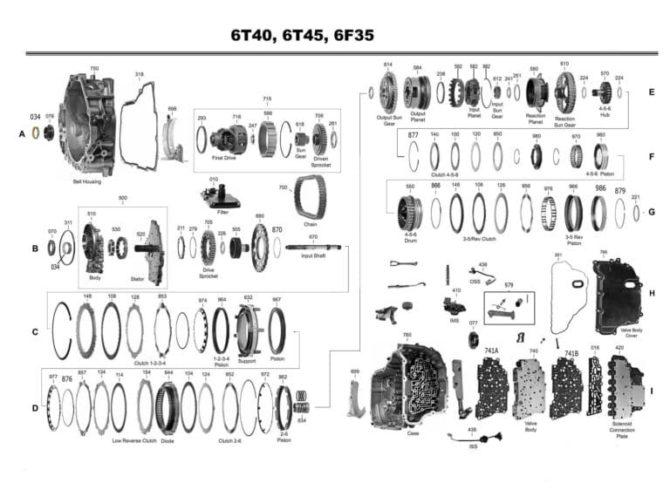 Конструкция АКПП 6Т30, 6Т40