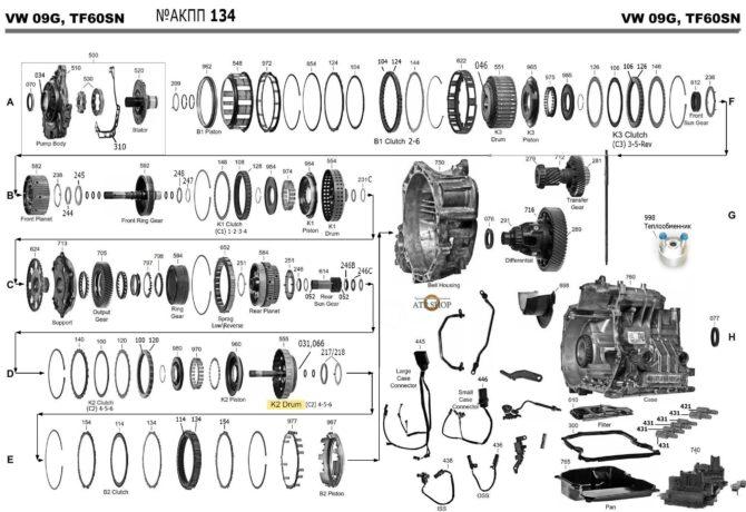 Схема АКПП 09g