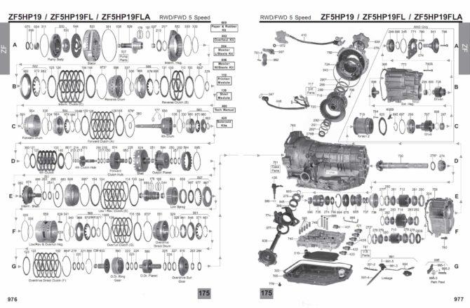 Конструкция коробки 5HP19