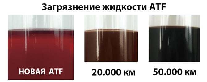 Использованное трансмиссионное масло