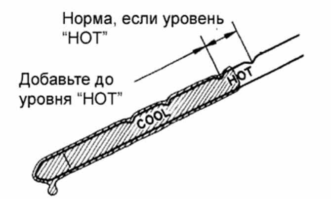 Щуп масла АКПП U140f