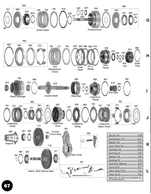 Комплекты фрикционов АКПП A140E