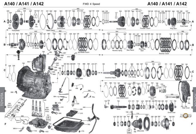 Схема АКПП A140E