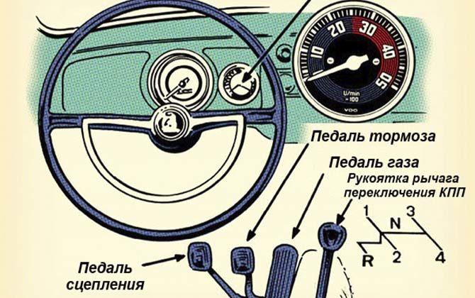 отл. черта механики