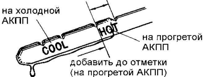 Масляный щуп АКПП