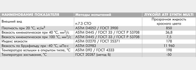 Свойства Lukoil Multi ATF