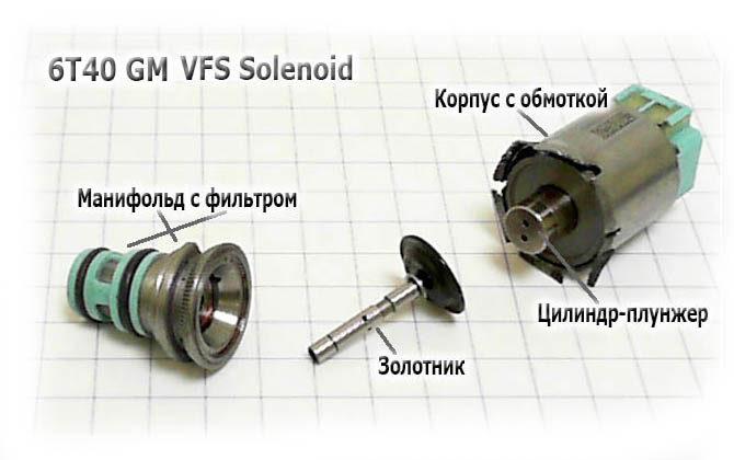 VFS_соленоид