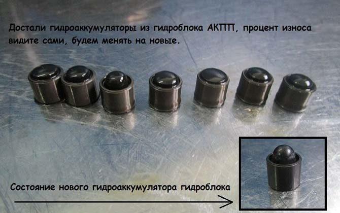 Неисправные гидроаккумуляторы