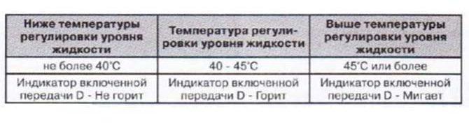 режим определения температуры