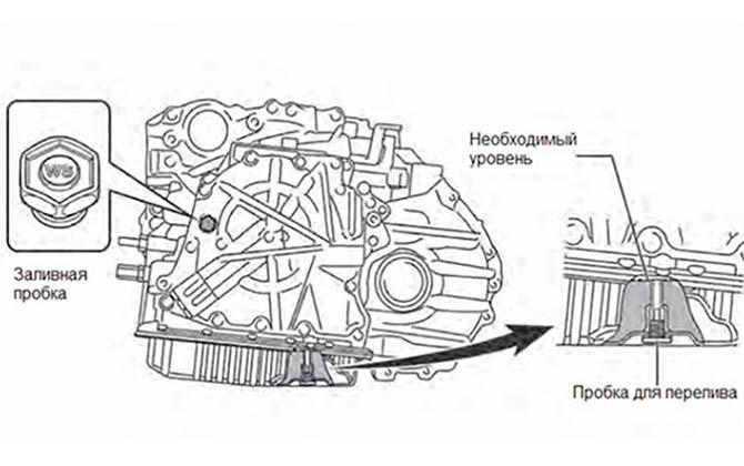 Переливная колба АКПП Тойота Камри V50